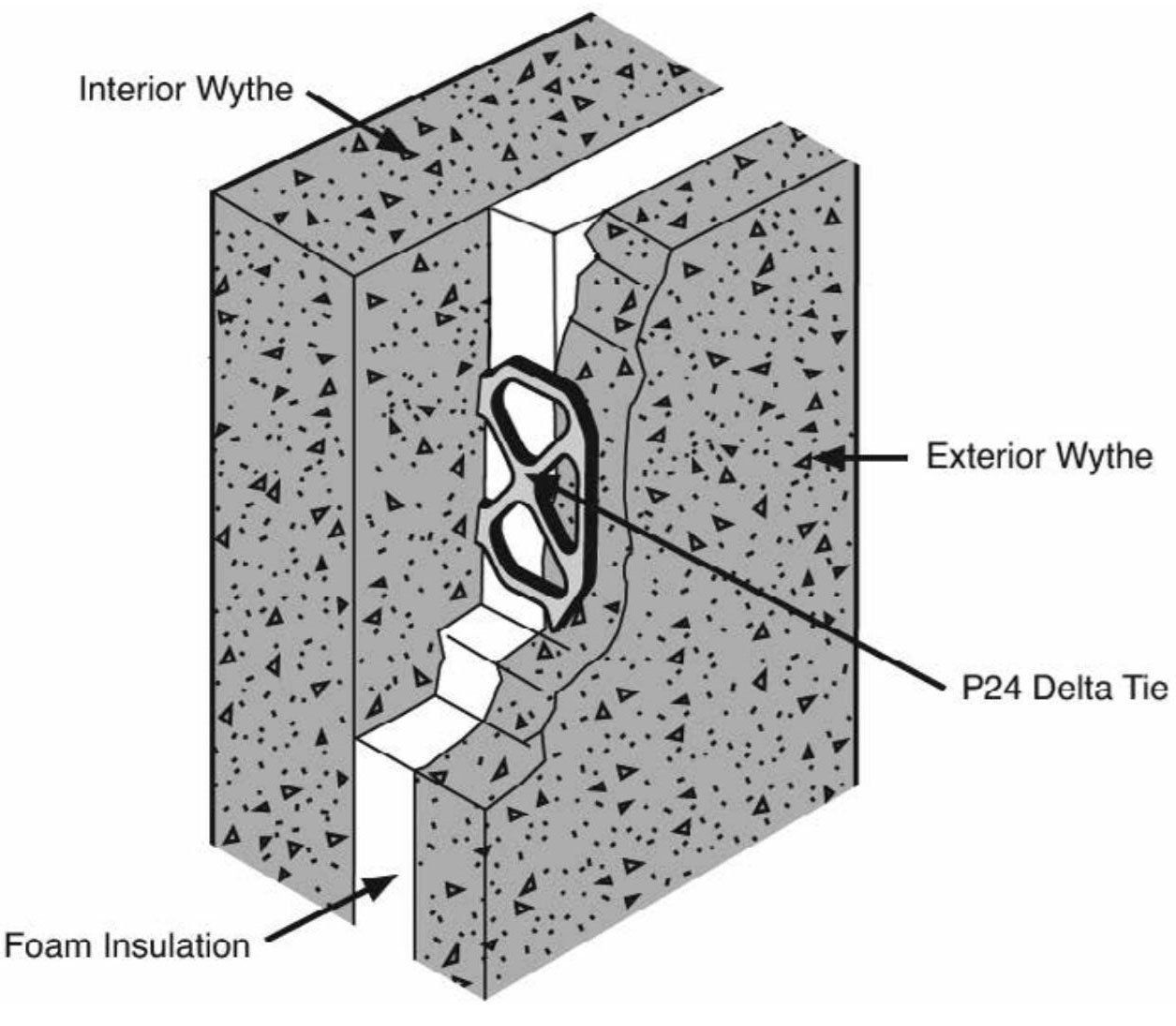 The Insulation Process Of Concrete Wall Panels Explained
